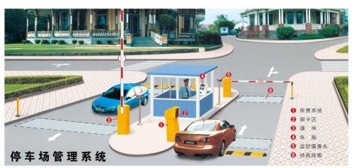 智能停车场系统用处和优点